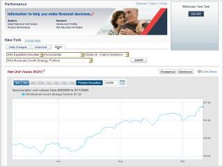 AXA Equitable's Performance Tool image