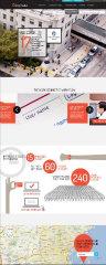 Imprivata Corporate Website image