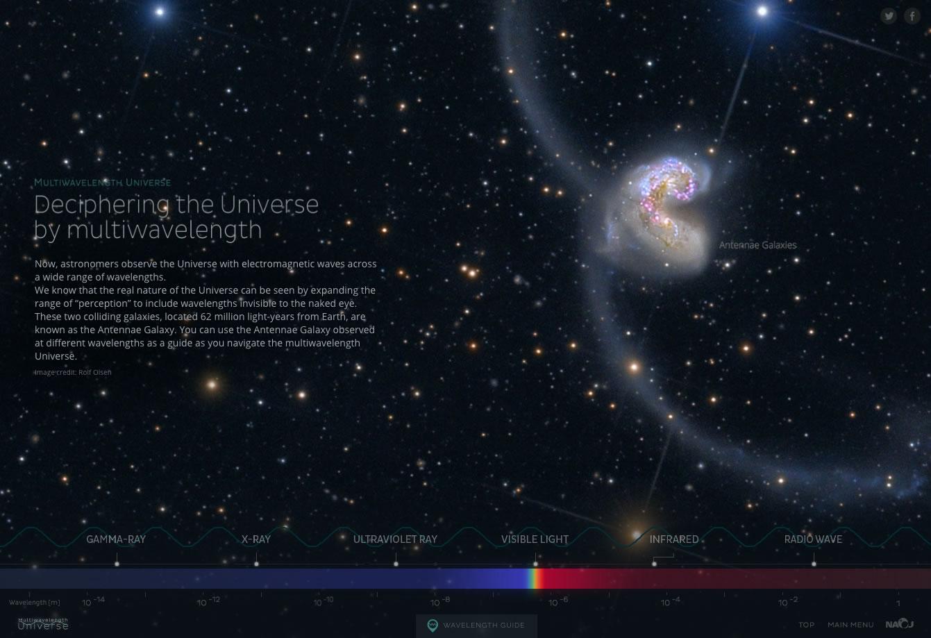 Multiwavelength Universe image