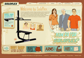 Soloflex, Inc. Microsite image