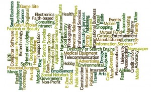 Industry Word Cloud 3