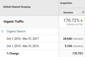 Web Marketing Association News » Overcoming a Google Penalty