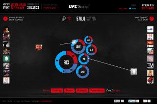 UFC Social  image