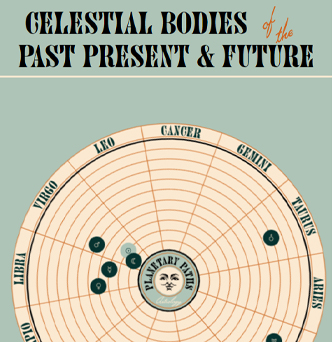Celestial Bodies of the Past Present & Future